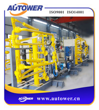 loading process control aviation fuel loading and unloading skid-mounted solution