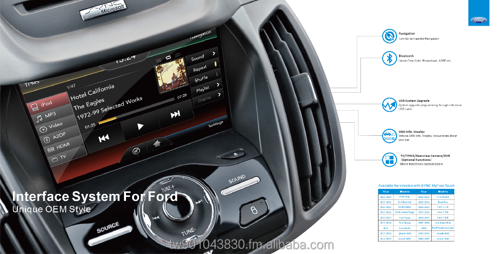 Ford Multimedia Interface for Ford Kuga, Fiesta, Focus, Edge