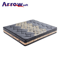 Arrow Soft King Bed Mattress And Box Spring