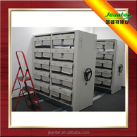 Mobile shelf/Metal Mobile shelves/Office Furniture Market Size