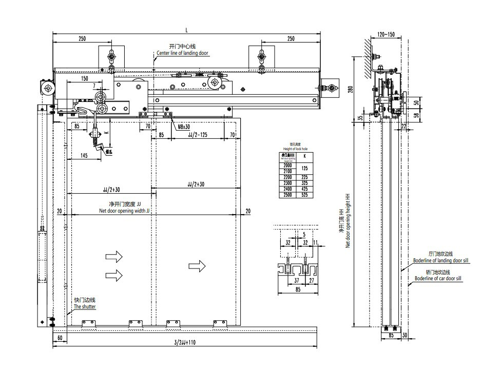 Opening Mechanism For Electric Automatic Sliding Elevator Vvvf ...