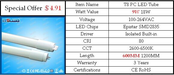 Price List Of Led Tube Light Circuit Diagram For Overseas ...