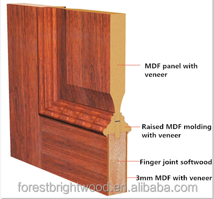 Surface Finishing Classic Internal Solid Wooden Door View