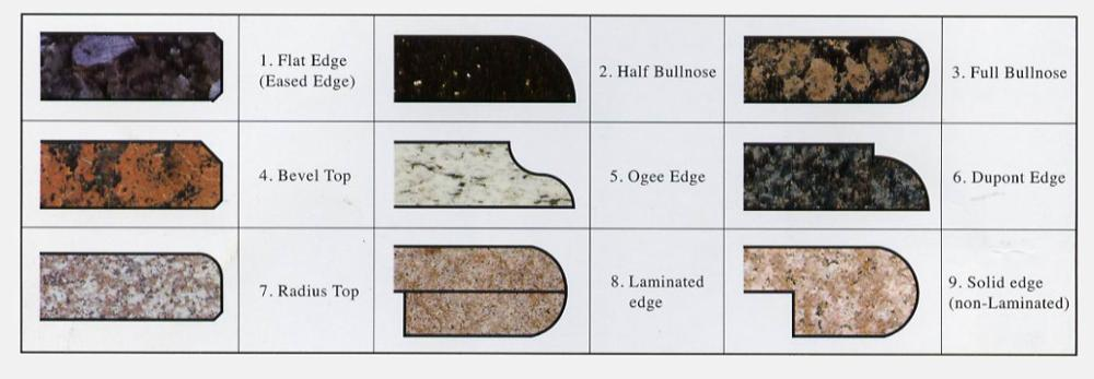 solid color prefab granite kitchen countertop meter price