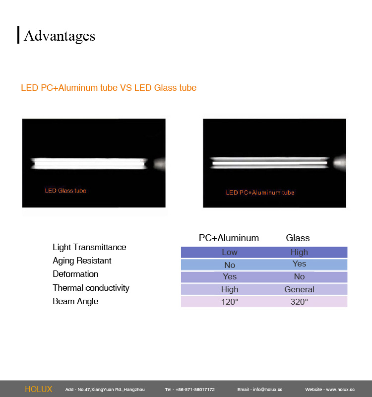 In stock- tube led t8  TUV CE fast delivery 1200mm T8  led tube lamp light