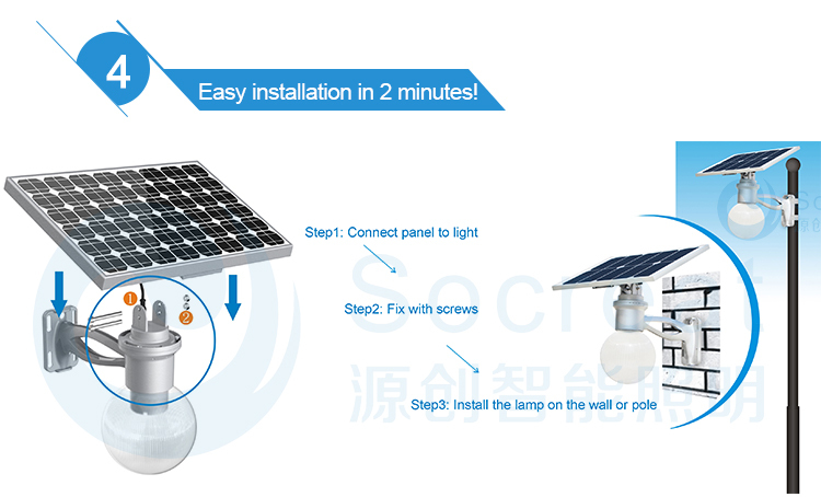 China Suppliers Smart Solar Energy Integrated All In One Solar ...