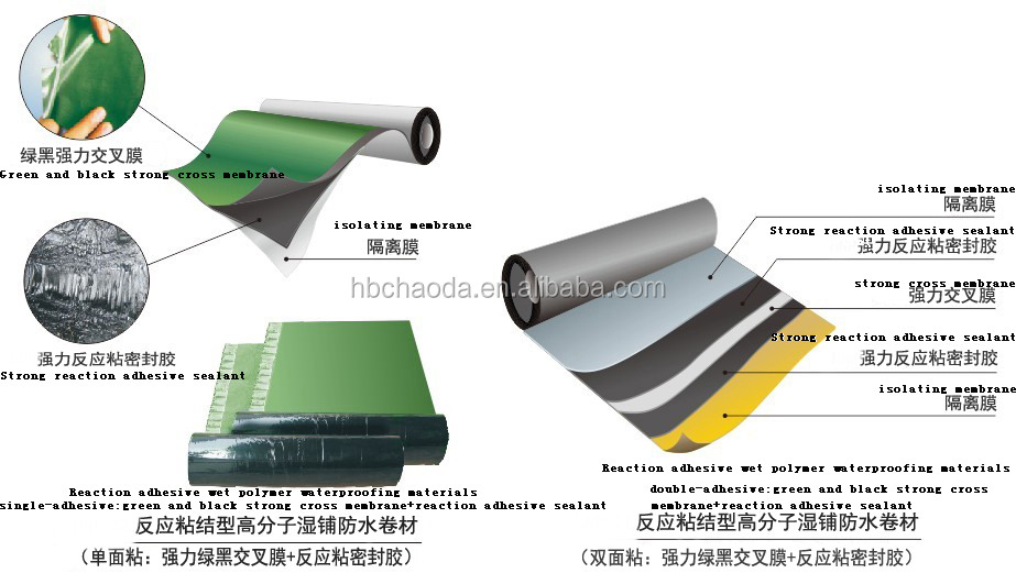 Sbs Polymer Modified Bitumen Bitumen Asphalt