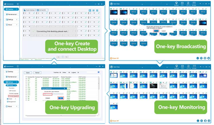 Più economico Ultra RDP di Potenza Inferiore ARM Linux Thin PC thin client per Più Utenti