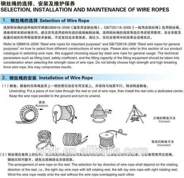 Spring Or Point Contact Or Cable Lay Ropes Wire - Buy Spring Or ...