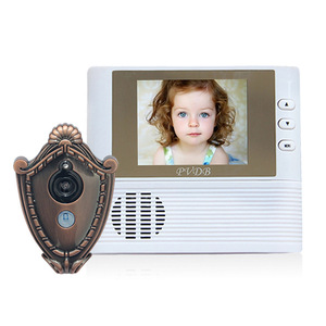 Video Door Viewer Peephole
