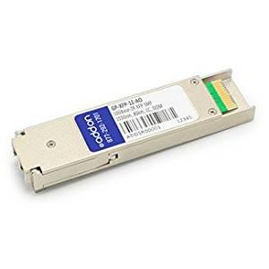 SM - GP-SFP2-OC48-1IR1-AO ADDON FORCE10 NETWORKS GP-SFP2-OC48-1IR1 COMPATIBLE OC-48-IR SFP TRANSCEIVER