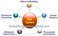 Healthcare Management ERP software