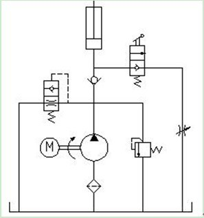 car lift hydraulic schematics schematic wiring diagram 2 post car lift hydraulic schematics hot sale auto hoist hydraulic power unit pack for car lift table hydraulic floor jack schematic car lift hydraulic schematics