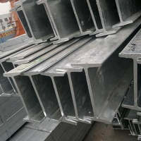 Galvanized Stainless Standard Steel I Beam Sizes