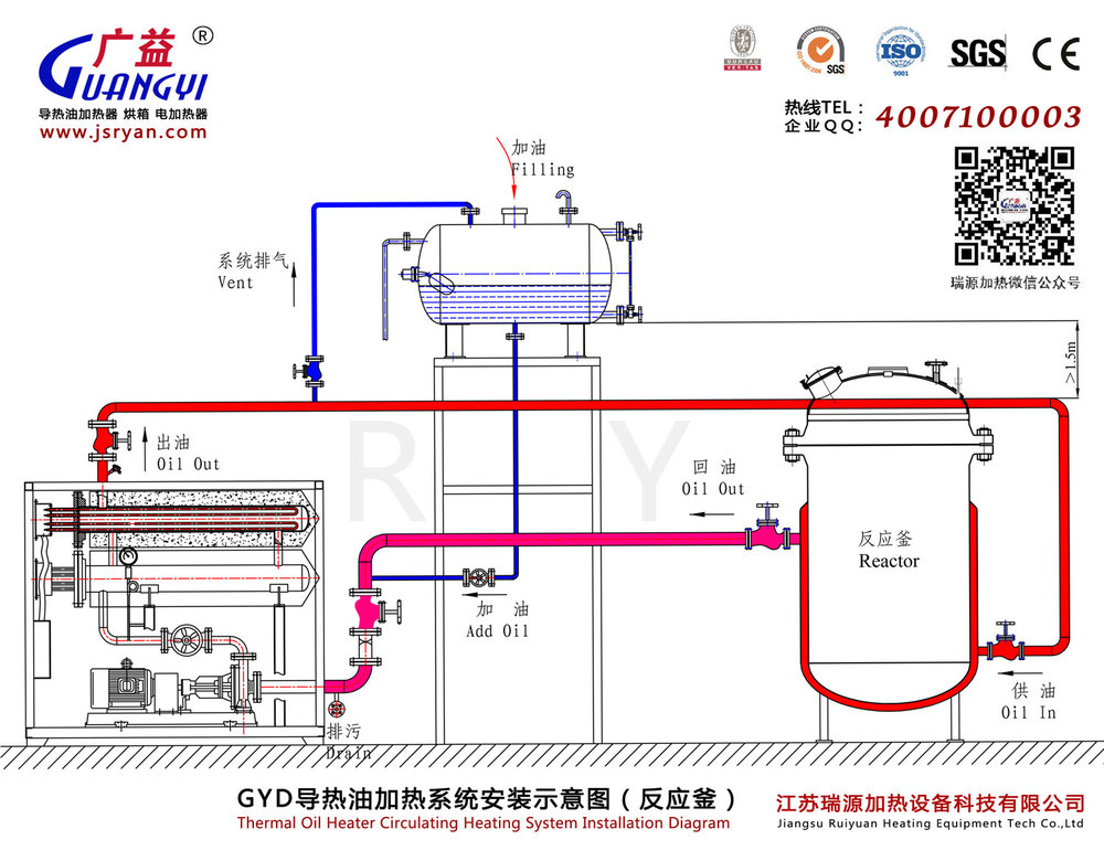 Professional Thermal Fluid Hot Oil Heater Heating For