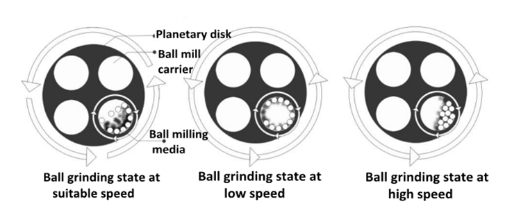 planetary ball mill.png