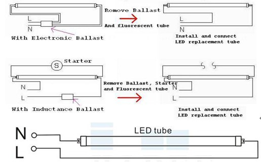 Led T8 Fluorescent Tube Lights G13 2 Pins 28w 5ft Smd Bulb Lamp ...