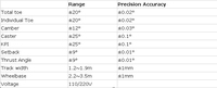 Wheel Alignment Parts,Auto Data Wheel Measurement Alignment ...