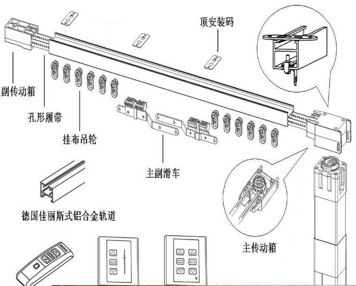 Remote Controlling Sliding Drapery Curtain Track Buy