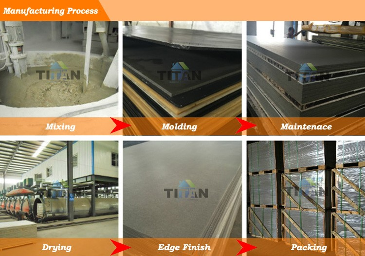 Textured Decoration Partition Cement Boards Manufacturer