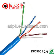 export to Brazil cats5e powerful cable