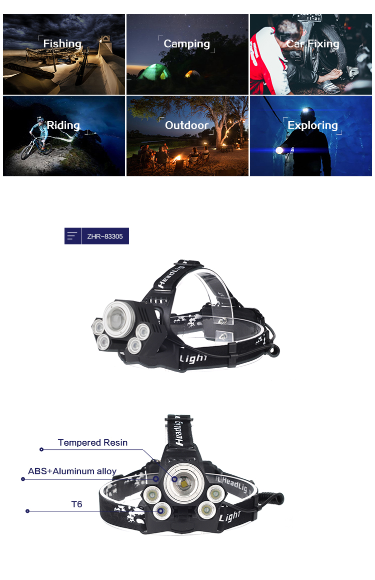 Wholesale Rechargeable Waterproof  Aluminum Headlamp 2*18650 Battery LED T6 Head Lamp