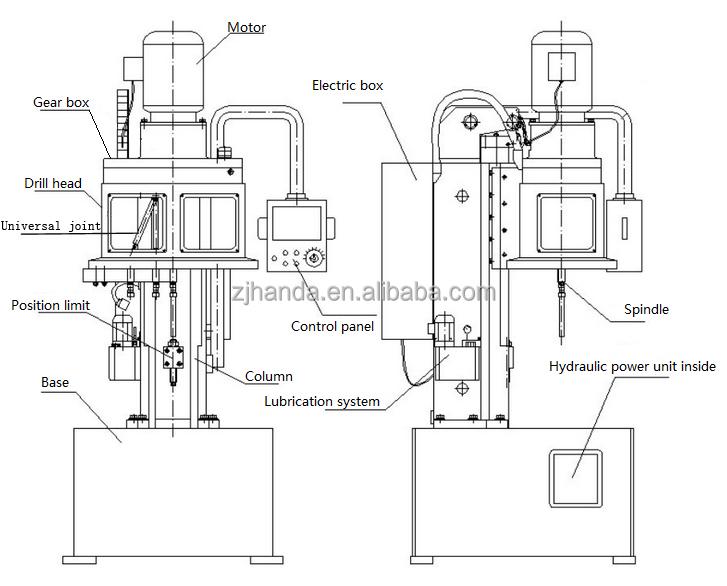 hot sale cnc vertical multi spindle drilling machine