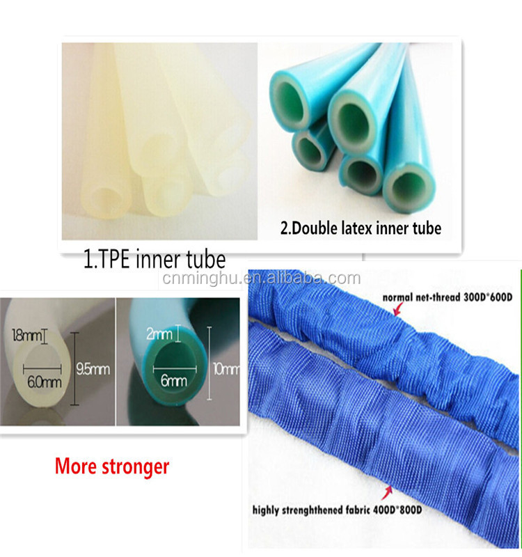 Retractable medical oxygen collapsible insulated stretch