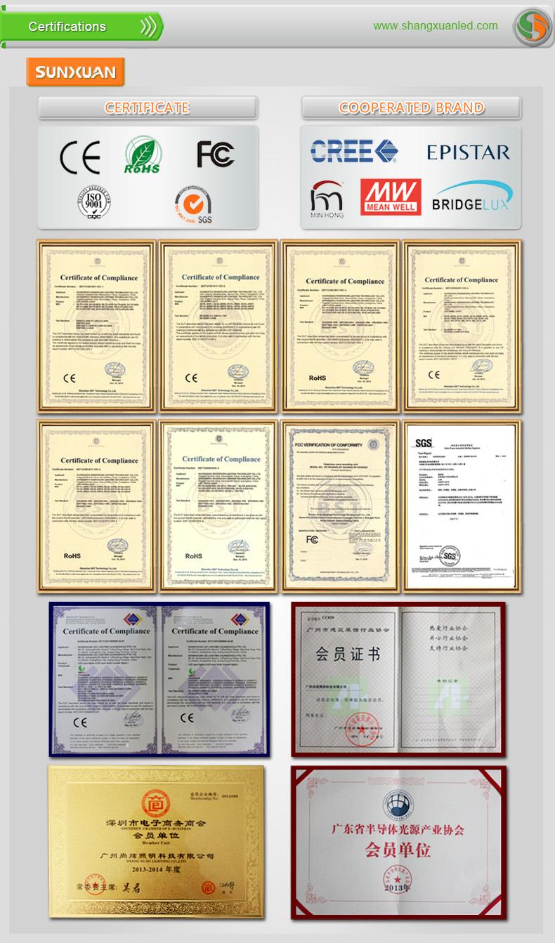 China Supplier 500 Watt Led Flood Light/ip65 Led Flood Light ...