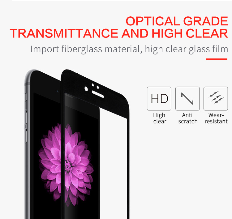 ITOP Mobile Phone Flexible Film Nano Explosion-Proof Screen Protector for iPhone 7