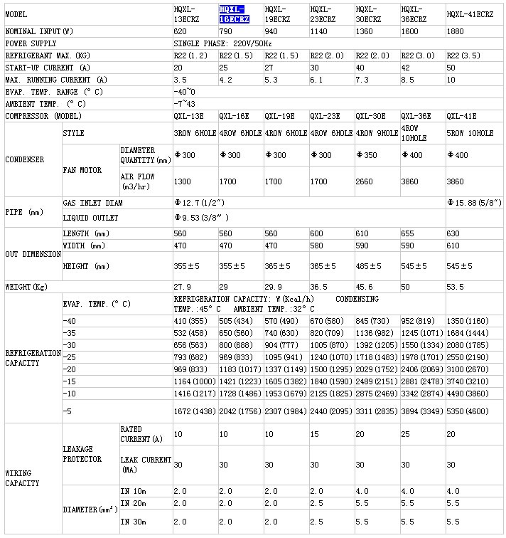 Wiring Diagram For Outside Condensing Unit Compressor Fan For Cold - Cold room wiring diagram
