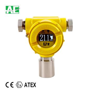 Online infrared fixed methane CH4 gas detector