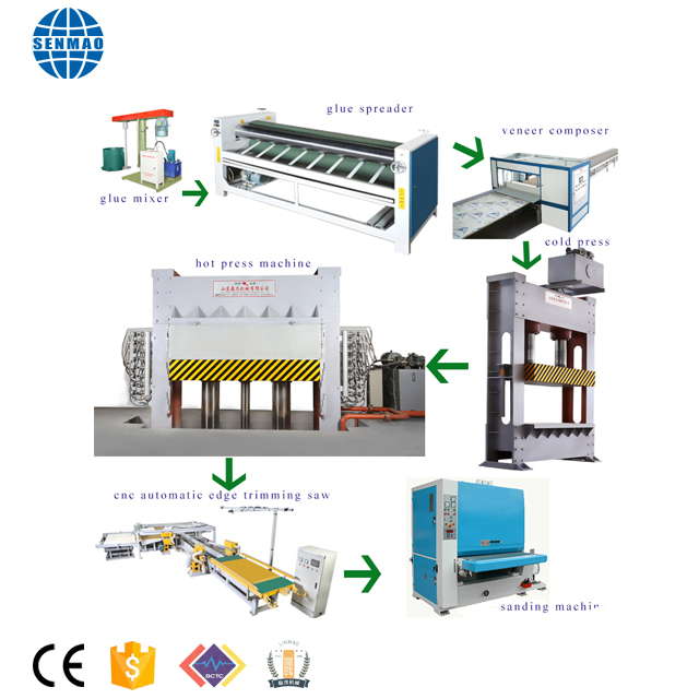 Multiplex making machine productie Senmao Merk Linyi China