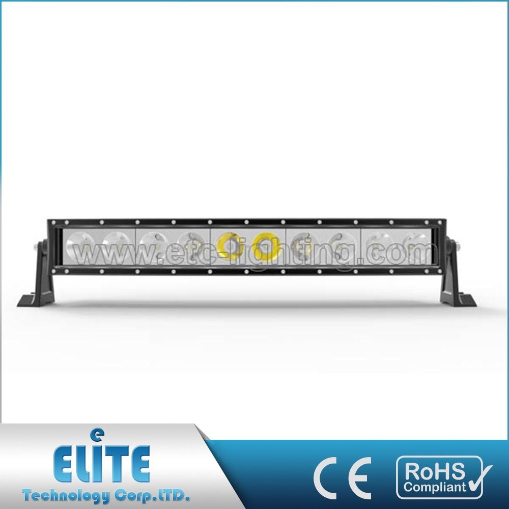 110v Led Light Bar, 110v Led Light Bar Suppliers and Manufacturers ...