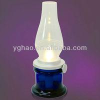Lamp wicks for oil