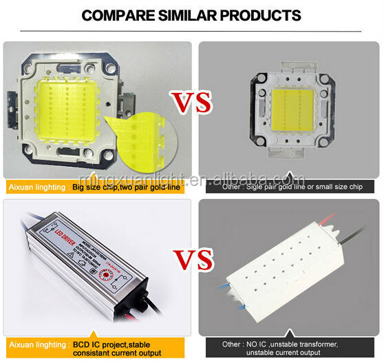 Low price & high quality 50w led down light & 10-200w led lighting YS-805