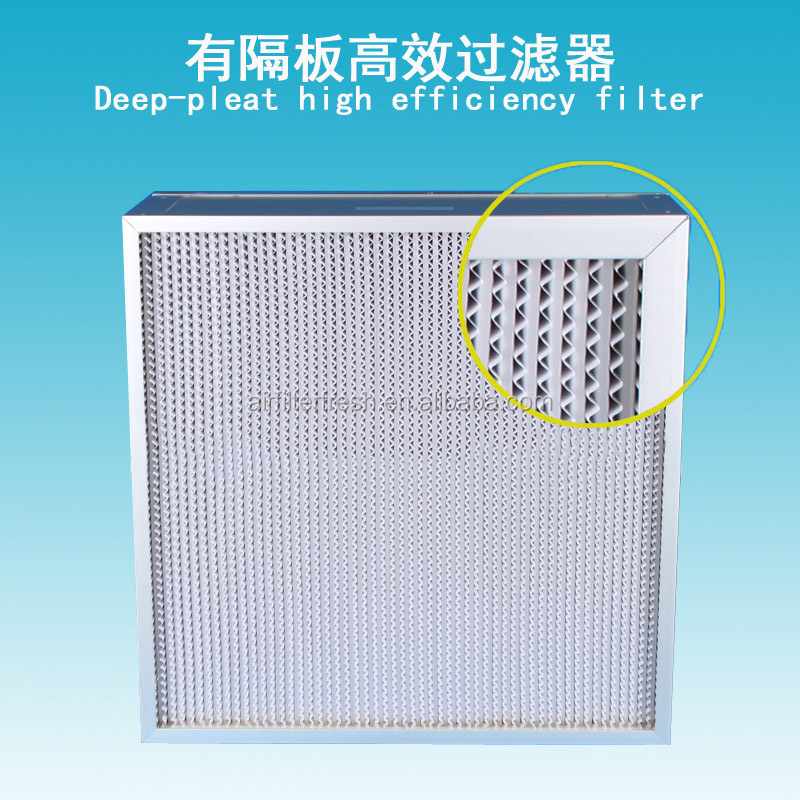 Whole house clean room aluminum frame mini pleat hepa air purifier vertical laminar flow hepa cabin filter