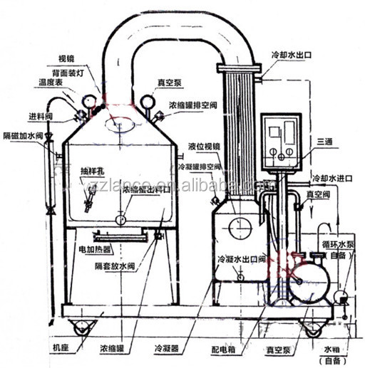 La H 0 5 20 Frames Honey Extractor Honey Processing Equipment
