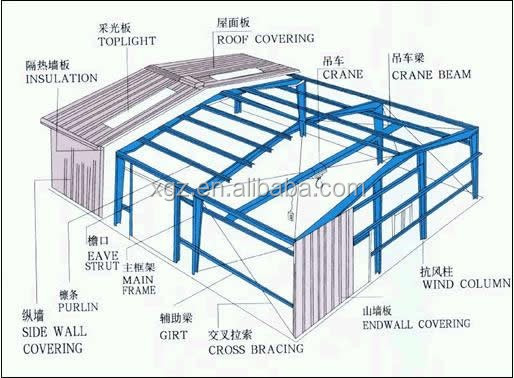 3D design steel structure warehouse for storage