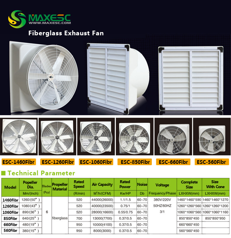 Fiber Glass Louver Frp Cone Exhaust Fan For Greenhouse Buy Fiber Glass Louver Frp Cone Exhaust Fan For Greenhouse Fiberglass Exhaust Fan Frp Cone Exhaust Fan Product On Alibaba Com
