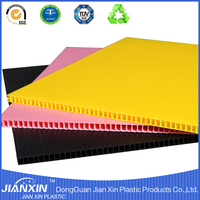 PP corrugated sheet manufacturer in india