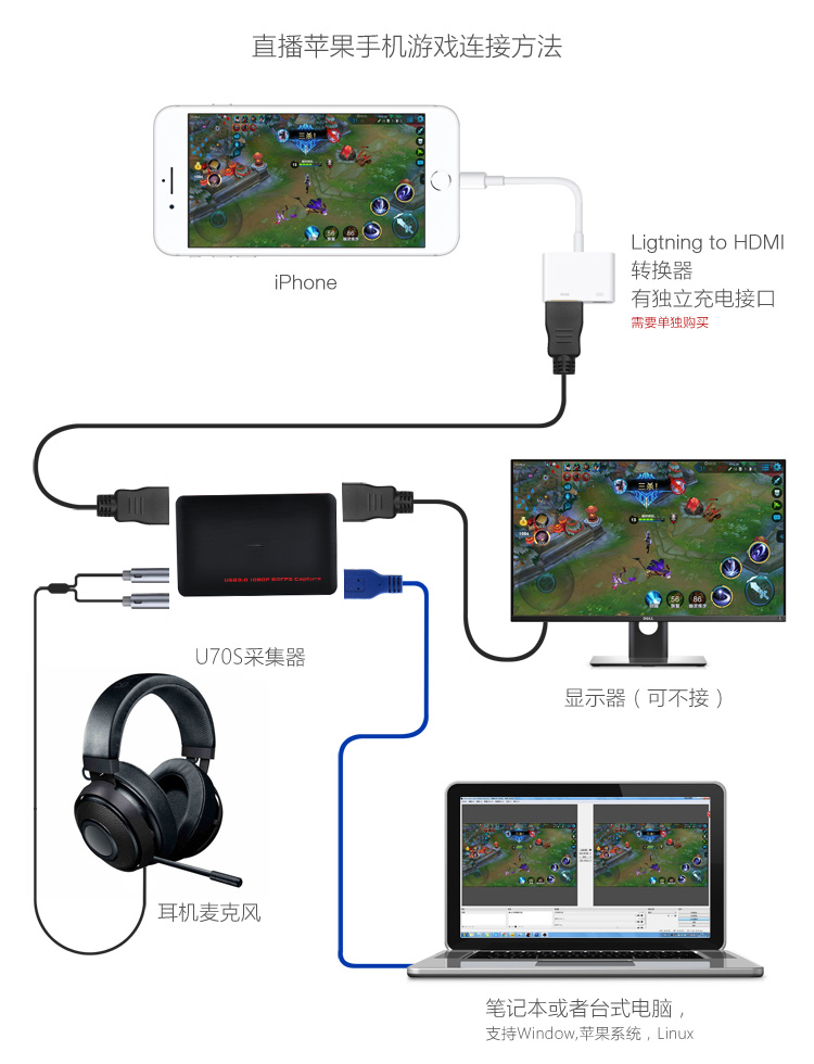 MYPIN 4K HDMI to USB3.0 Video Capture Grabber Stream Record Broadcast Card U3 HD60 Game Live