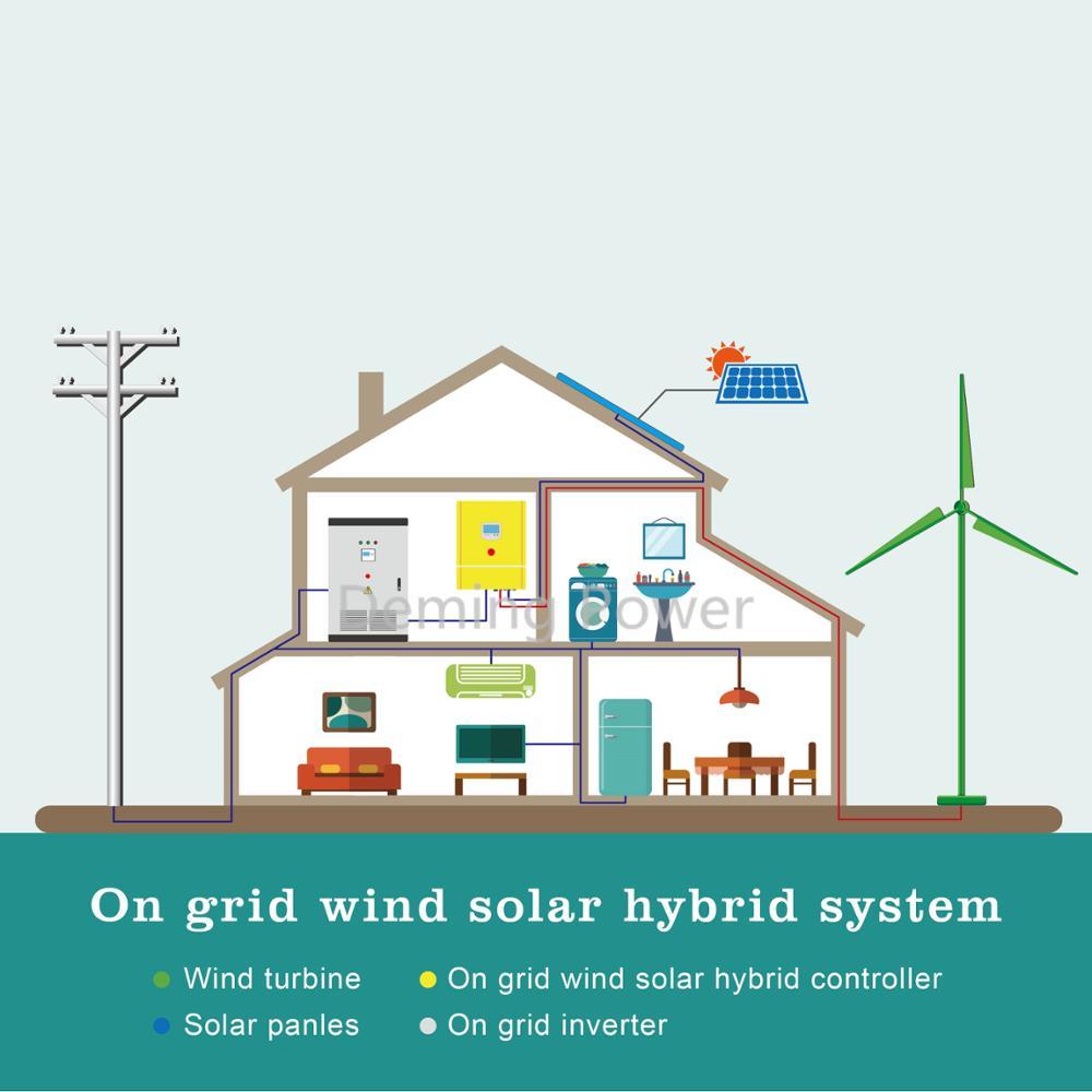 5kw On Grid Wind Charge Controller With Dump Load Wifi Gprs Turbine Dumpload