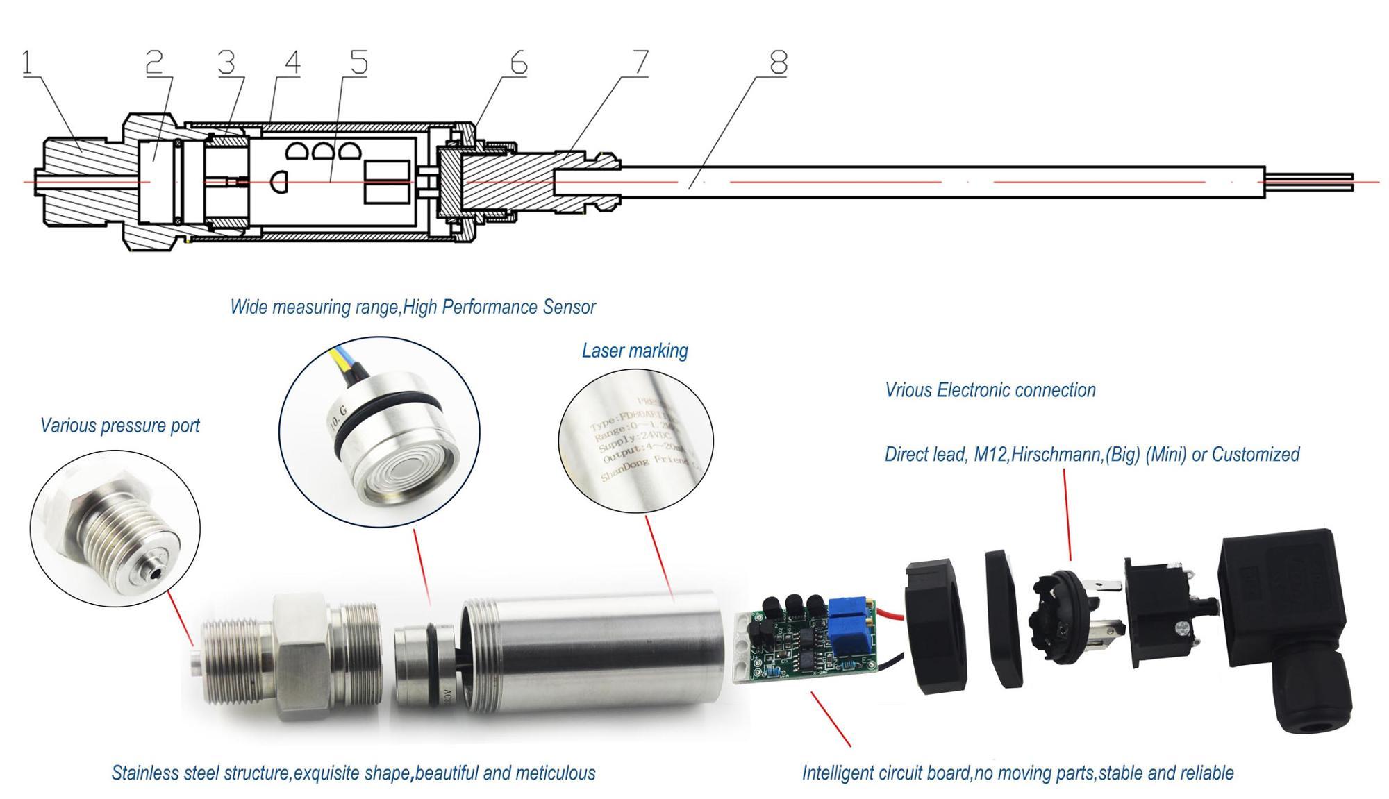 0-10Bar, 0-40Bar, 0-100Bar Jarak Jauh Disesuaikan 4 ~ 20 MA Air Kabel Pressure Transmitter