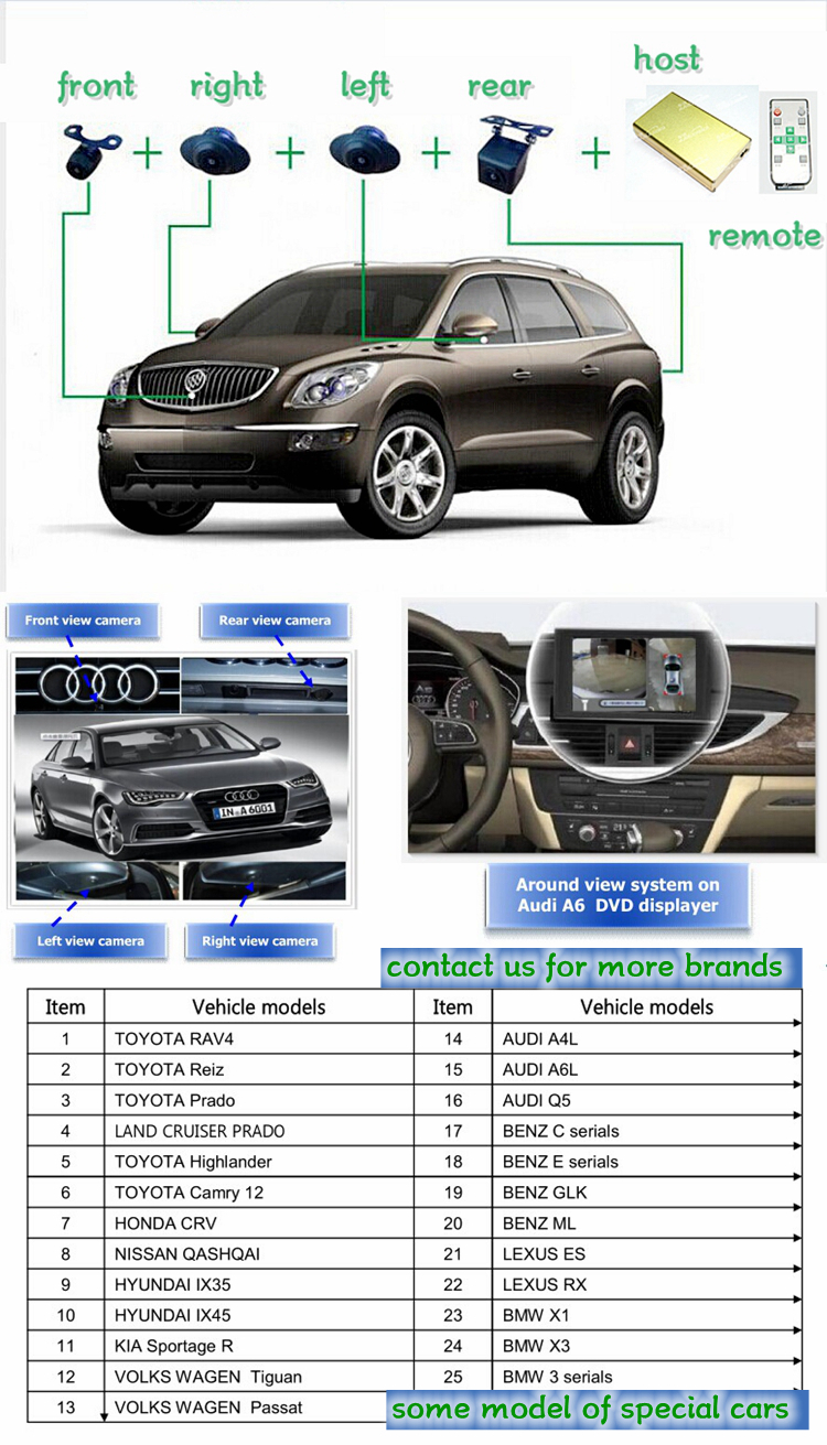 360 Degrees Seamless Surround View 4 Car Camera System