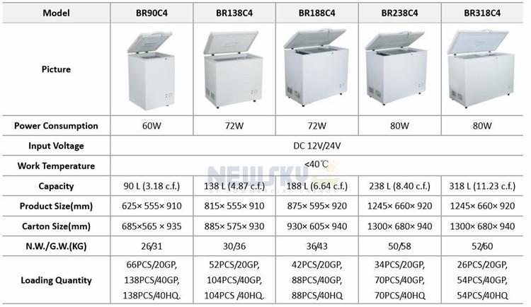 Solar Powered Home Appliance Ac 110v 240v Dc 24v 12 Volt