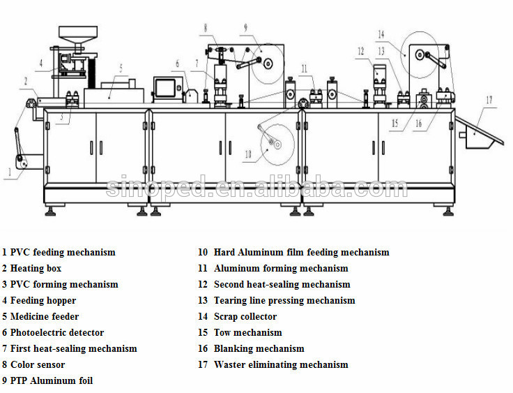 Mack Mp7 Engine Wiring Diagram in addition Ford Diesel Diagnostics in addition P331885 in addition Subaru Forester Wiring Harness Diagram further P 0996b43f80378f89. on oil pressure sensor diagram