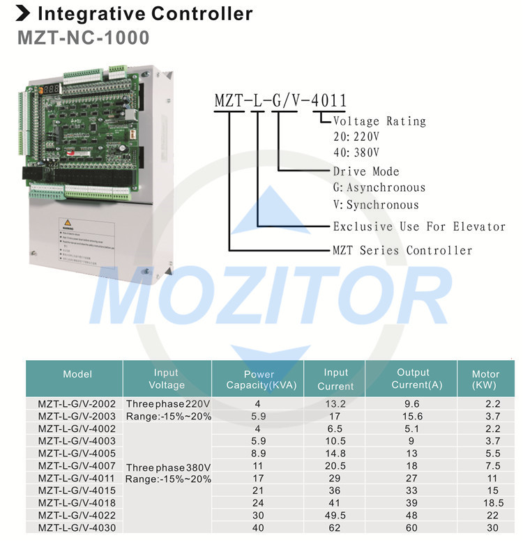 Elevator Parts|lift Electric Components|elevator Integrative Controller  Mzt-nc-1000|nice 3000 Elevator Control - Buy Nice 3000 Elevator
