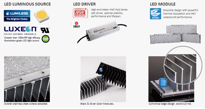 LED STREET LIGHT DETAILS-Product Benefit.png