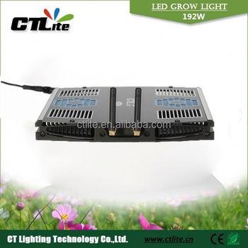 Led Grow Light Modularization Design High Power Led Grow Light ...